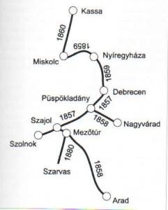1. ábra A Tiszavidéki Vasúttársaság délmagyarországi vonalai (1858 - 1880) Grafika Bíró Sándor)